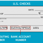US Bank Routing Numbers | Get US Bank ABA RTN Here