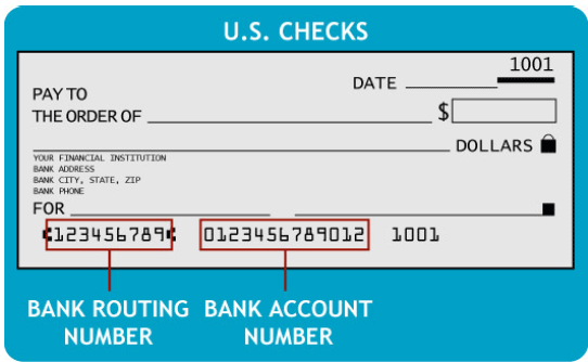 us bank routing numbers