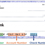 What is Routing Number of Bank & How Do I Find?