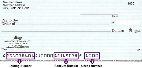 navy federal credit union routing numbers