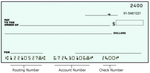 ally bank routing number