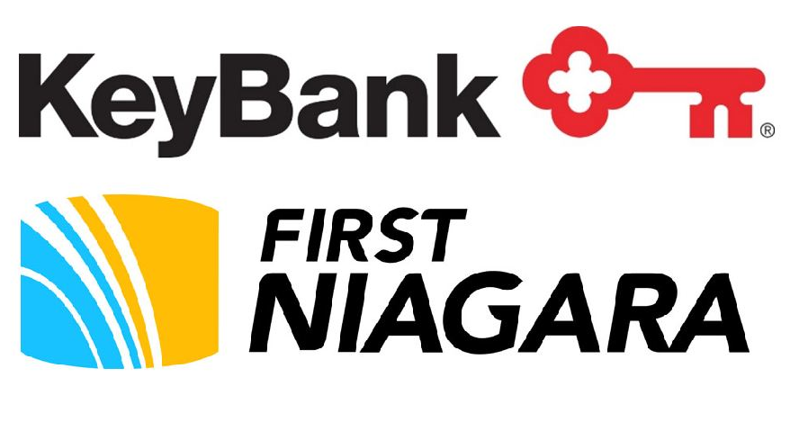 key bank first nigagara routing numbers