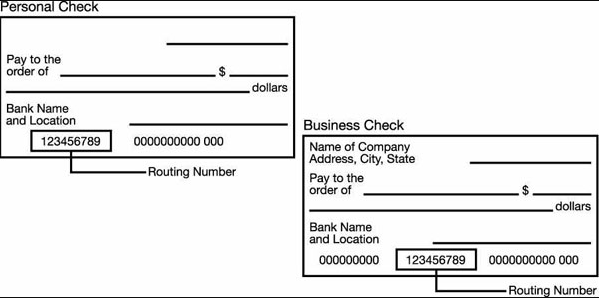 nassau educators federal credit union routing number on check